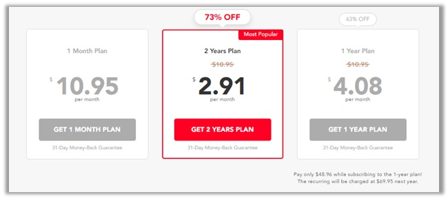 PureVPN Pricing Information